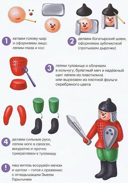 """Как сделать макаку из пластилина """" Ремтехсервис"""